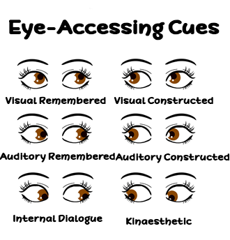 connection diagram with Eye Accessing Cues L0pzwrv Edwajyonywdr17jwr6y Eu3pfsawpm8u0 on Connection diagram for solenoid valve block in addition Visio Stencils Now Available in addition Eye Accessing Cues l0pzWRv edWajyONYwdR17jWr6Y eU3pfSAwpm8U0 furthermore Introduction To Fiber Optic Sensors moreover Dropped Ceilingsoffit Below Unconditioned Attic.